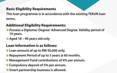 Graduate Entrepreneur Development Programme